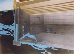 Gentil Basement Waterproofing System